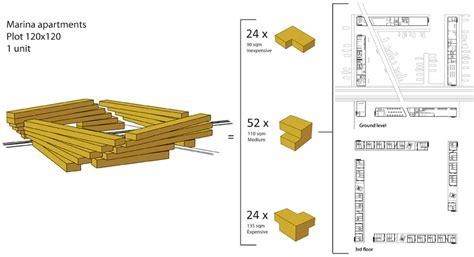 warden procedure diagram ooda ooiio architecture leeuwarden housing