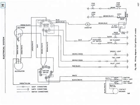 tr6 wiring diagram tr6 automotive wiring diagram