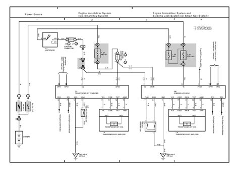 genie garage door wiring diagram wiring automotive