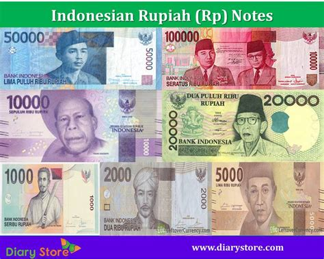 currency idr rupiah currency indonesia rupiah diary store