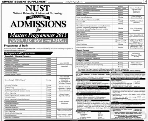 Nust Business School Mba by Category Students Pool