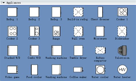 Kitchen Cabinets Wood Choices by Appliances Symbols For Building Plan