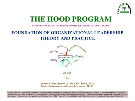 Mba Organizational Leadership by Foundation Of Organizational Leadership Communication Program