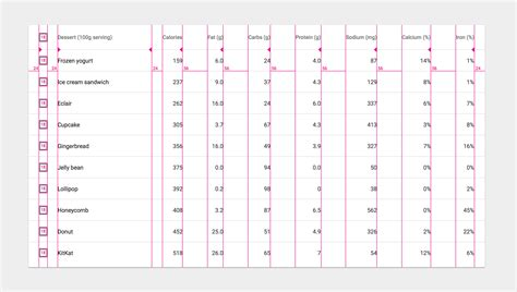 data table design data tables components material design