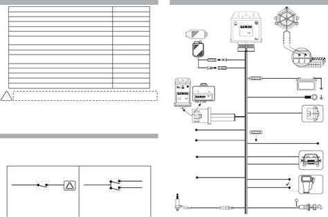 gemini alarm wiring diagram 28 images gemini alarm not