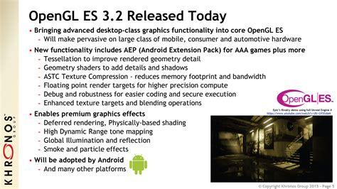 android studio opengl es 2 0 tutorial image gallery opengl es