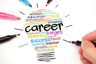Careers Connected With History How To Think About Your Career Goal Essay Qs Leap