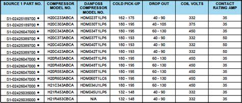 rubycon capacitor cross reference copeland compressor capacitor chart 28 images compressors compressors copeland