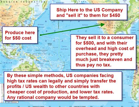 fethard s jw productions get set for their nuke pro simple 3 step process on how multinational companies pay no tax and wealth out