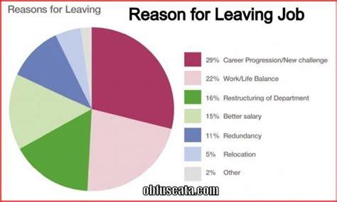 Reasons For Leaving Reason For Leaving