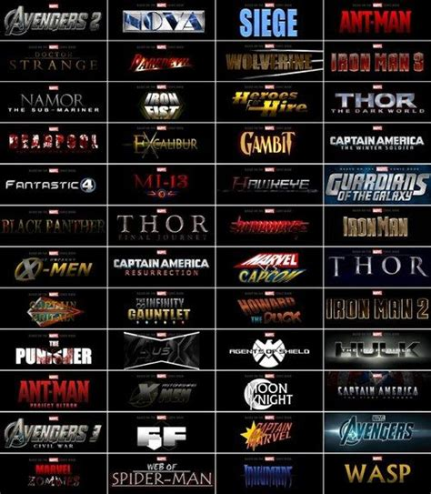 marvel film order 2016 marvel phase 4 google search marvel universe