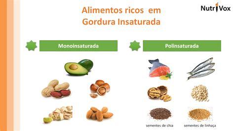 Sho Frutasse alimentos ricos em gordura insaturada nutrivox