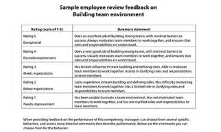 Sample performance review comments amp appraisal feedback phrases