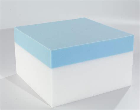 Coolflex Mattress Review by Cool Blue Memory Foam Mattress Sensation Sleep Beds And