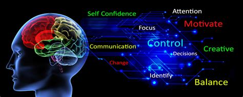 awareness pattern nlp what is neuro linguistic programming paul clare life