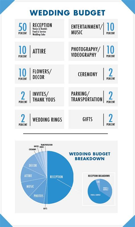 Wedding Checklist Excel Indonesia by 231 Best Al Mathari Planning Images On