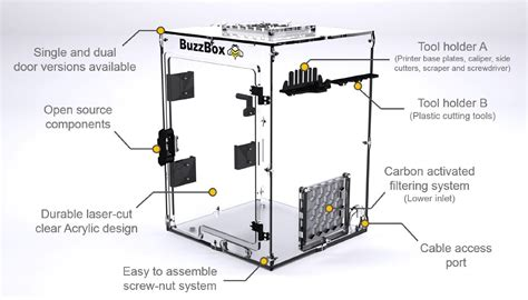 3d printer enclosure fan pla what are the best air filtration options for