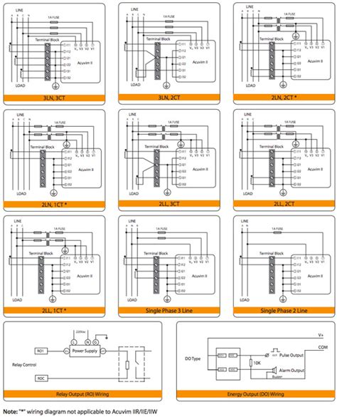electric meter wiring diagram also form 3 socket get