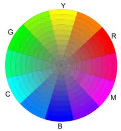 color terms gurney journey color terms and perception