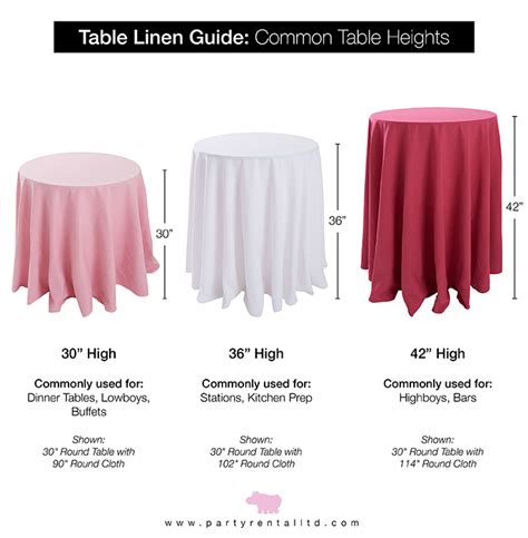 60 x 84 tablecloth fits what size table let s linens the guide to table linen sizes
