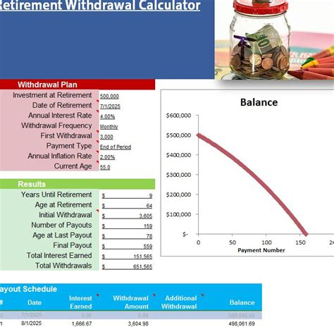 retirement withdrawal calculator retirement withdrawal calculator 187 template
