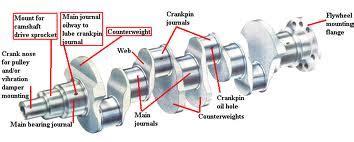 464 Kruk As Crankshaft Toyota Avanza 1 3 Cc K3 komponen utama mesin saputranett