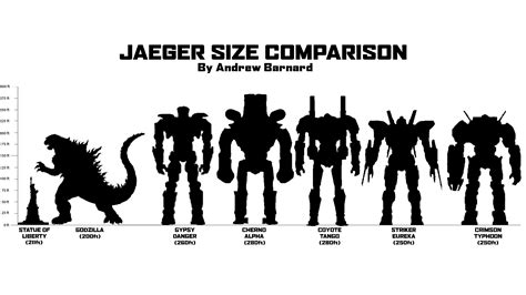 Mba Class Size Comparison by Godzilla 2014 Review The Not So Adventurous