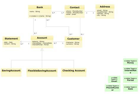 credit card processing use diagram credit card process flow diagram wiring diagrams