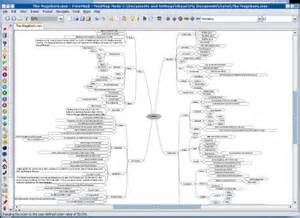 Plot Plan Software Free using freemind to plan your novel naperwrimo blog