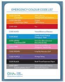 hospital color codes south huron hospital association