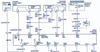 service owner manual 1996 chevrolet camaro z28 wiring