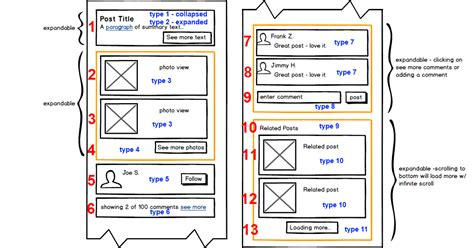 layout types how to build a complex layout in android with multiple
