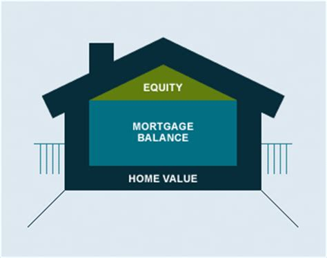 can you use home equity loan to buy second house corporitax can you use a home equity loan to start a business binary option
