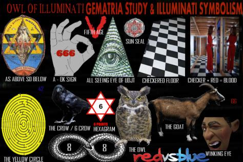 signs of the illuminati gematriacodes gematria numerical connections between