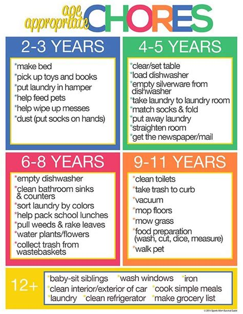 home chores why our should do age appropriate chores