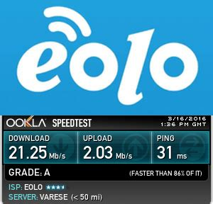 speed test adsl eolo come va eolo casa bastiano
