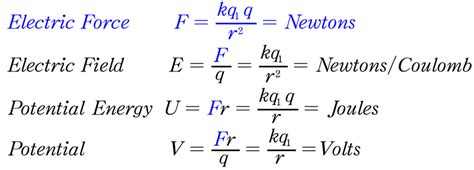 capacitor equations electric field potential difference and electric field energy of a spherical capacitor 28 images electric