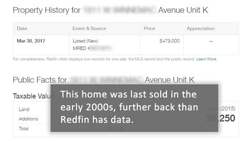 find past home prices if redfin doesn t show it shnugi