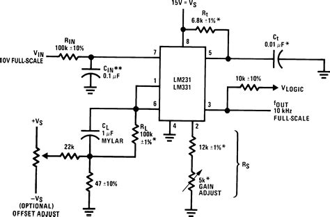 frequency converter block diagram wiring diagrams wiring