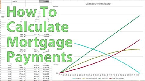 estimate house payment how to calculate mortgage payments beatthebush youtube
