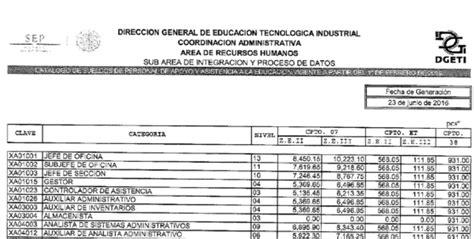 tabulador de sueldos y salarios 2016 del gobierno federal tabulador sueldos docente admivo 2016 el espacio del