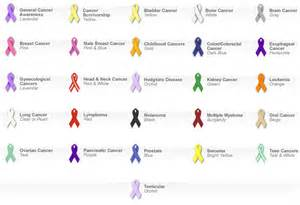 ribbon colors for cancer cancer and how it impacts vein disease