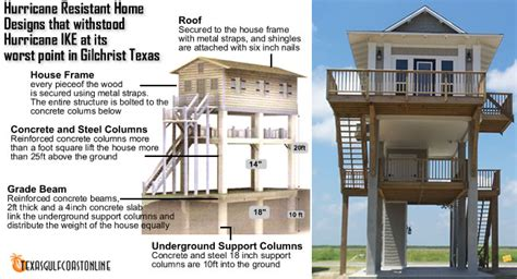 Hurricane Resistant Homes On The Texas Coast Survive Tornado Proof House Plans