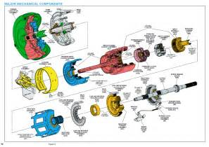 transmission repair manuals 4l60e 4l65e 700r4