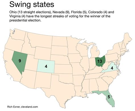 swing election how the hillary clinton donald trump race is shaping up in
