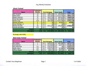 Sample Excel Spreadsheet Amy L Weightman Sample Spreadsheets Ms Excel