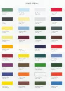 classic car hub triumph paint colours and factory codes