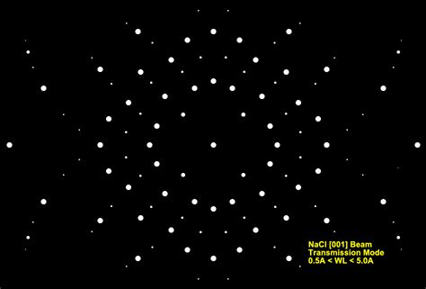 crystalline x ray diffraction patterns crystal studio crystallography software for crystal and
