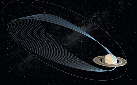 nasa saturn mission nasa to preview grand finale of cassini saturn mission