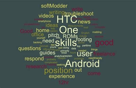 graphics design keywords r 233 sum 233 hack use a word cloud to find the most important